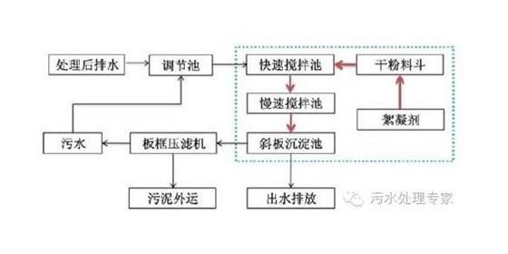 电路 电路图 电子 设计 素材 原理图 560_280